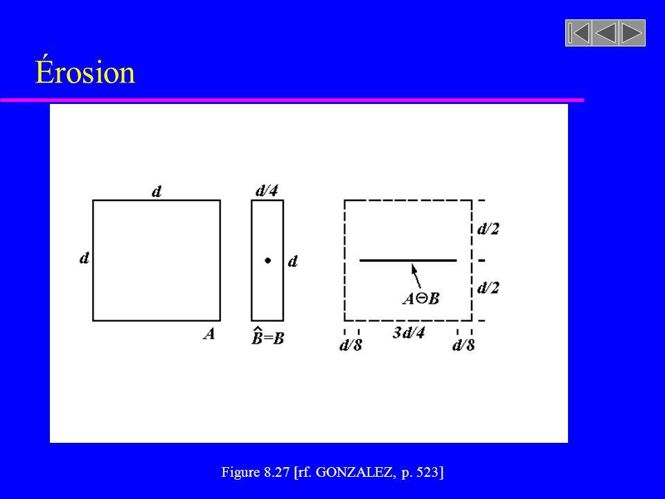 Érosion Figure 8.27 [rf. GONZALEZ, p. 523]